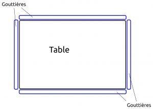 Astuce maroquinerie Gouttière sur le rebord d'une table pour éviter que les outils tombent